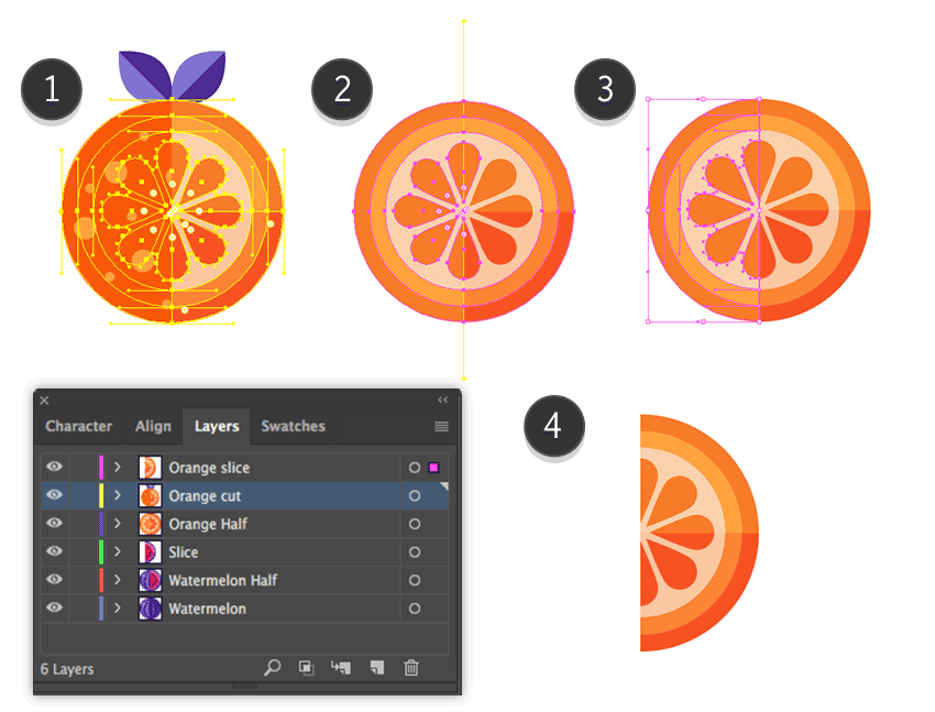 апельсиновый срез